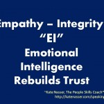 Empathy and integrity: Sign saying they rebuild trust.